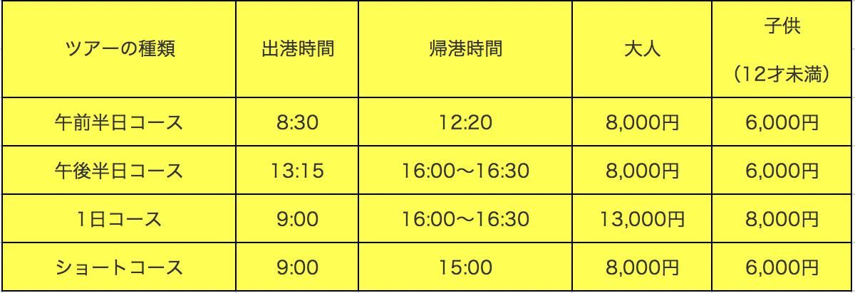 スクリーンショット 2021-05-07 8.41.22